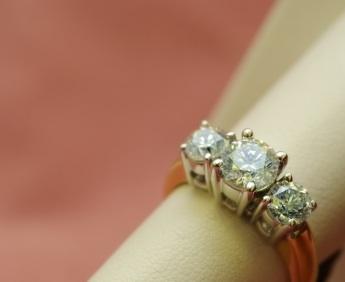 Tips On Ring Sizing